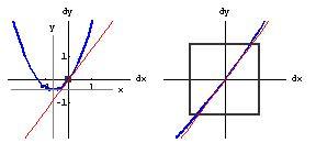 vector calculus better explained pdf